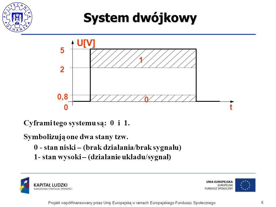 System dwójkowy U[V] 0 - stan niski – (brak działania/brak sygnału) 5